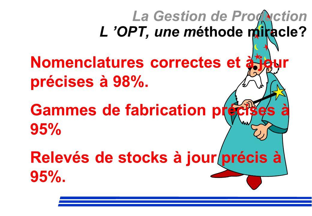 La Gestion de Production L OPT, une méthode miracle? Nomenclatures correctes et à jour précises à 98%. Gammes de fabrication précises à 95% Relevés de