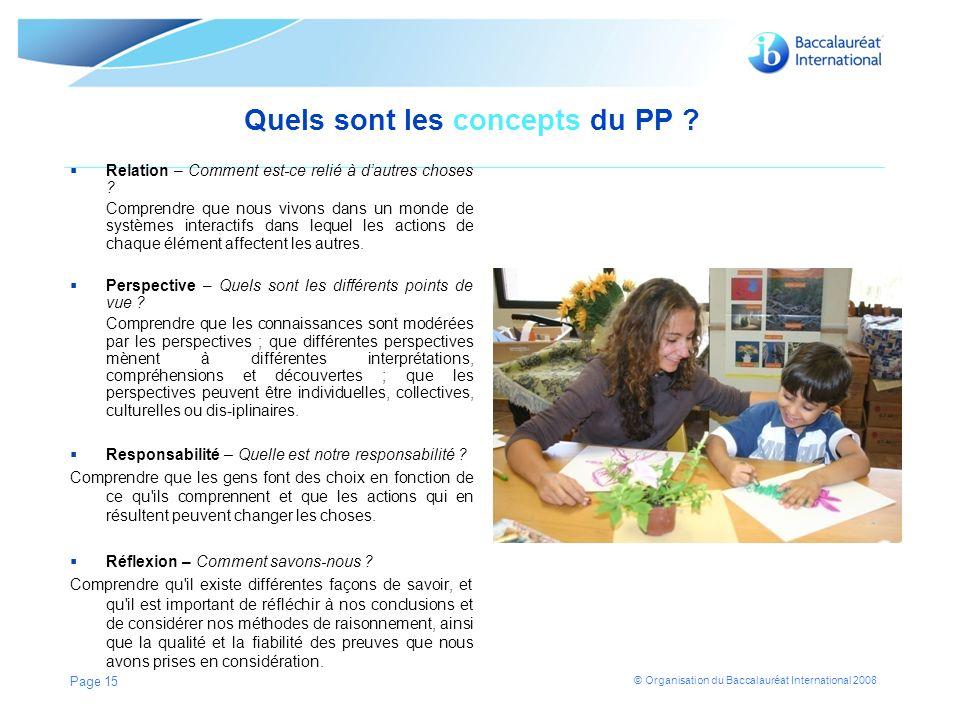 © Organisation du Baccalauréat International 2008 Quels sont les concepts du PP .