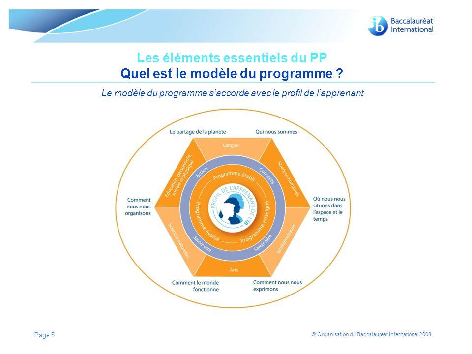 © Organisation du Baccalauréat International 2008 Les éléments essentiels du PP Quel est le modèle du programme .