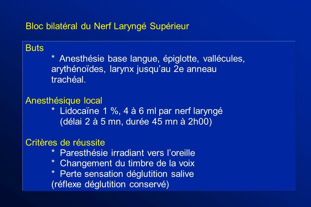 Bloc bilatéral du Nerf Laryngé Supérieur Buts * Anesthésie base langue, épiglotte, vallécules, arythénoïdes, larynx jusquau 2e anneau trachéal. Anesth