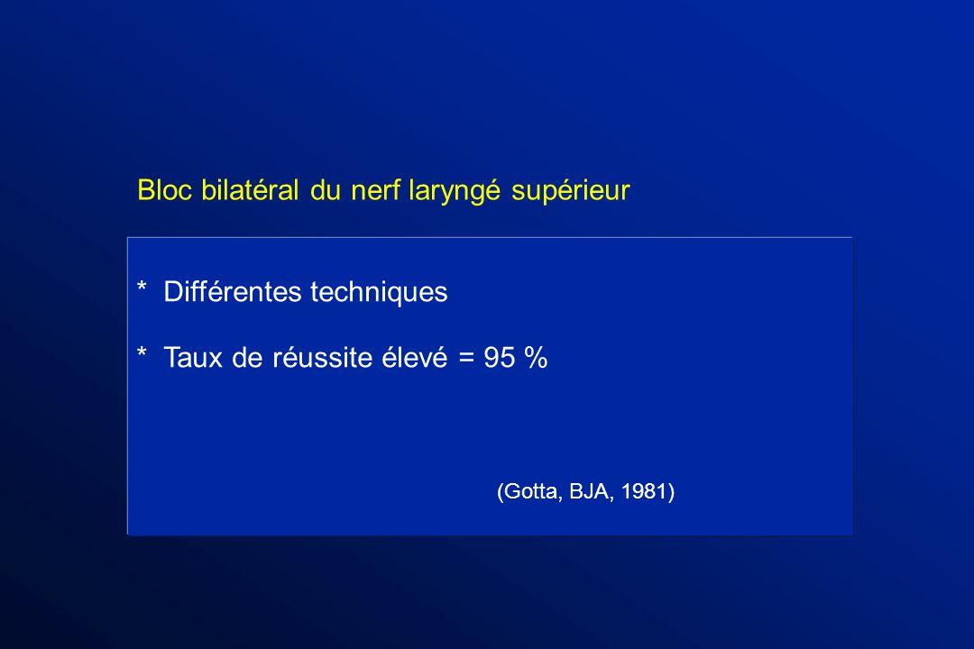 Bloc bilatéral du nerf laryngé supérieur * Différentes techniques * Taux de réussite élevé = 95 % (Gotta, BJA, 1981)