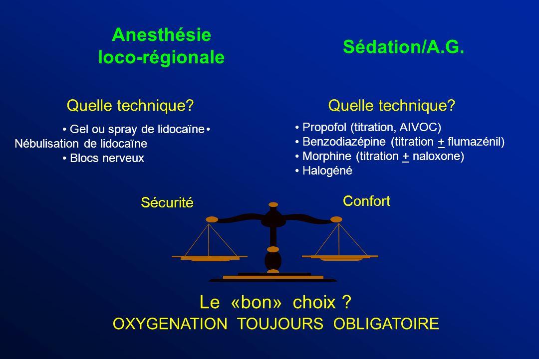 Anesthésie loco-régionale Le «bon» choix ? OXYGENATION TOUJOURS OBLIGATOIRE Gel ou spray de lidocaïne Nébulisation de lidocaïne Blocs nerveux Sécurité