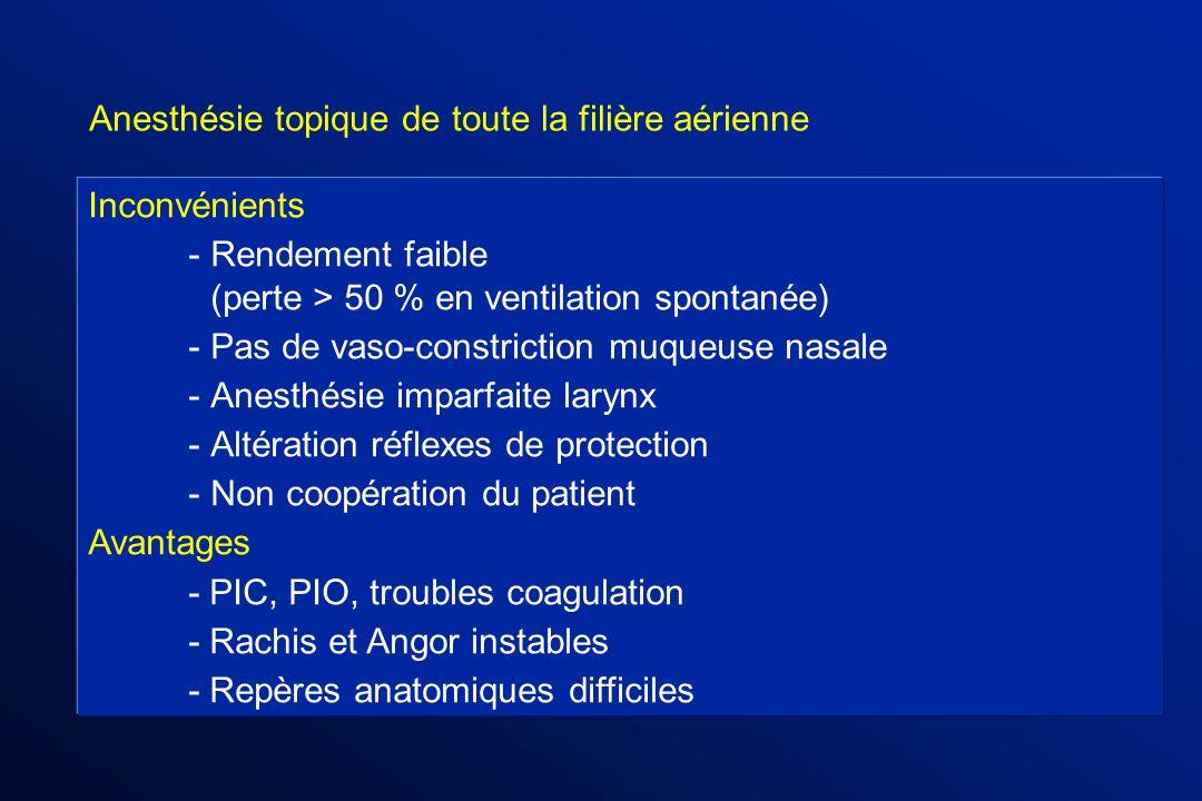 Inconvénients -Rendement faible (perte > 50 % en ventilation spontanée) -Pas de vaso-constriction muqueuse nasale -Anesthésie imparfaite larynx -Altér