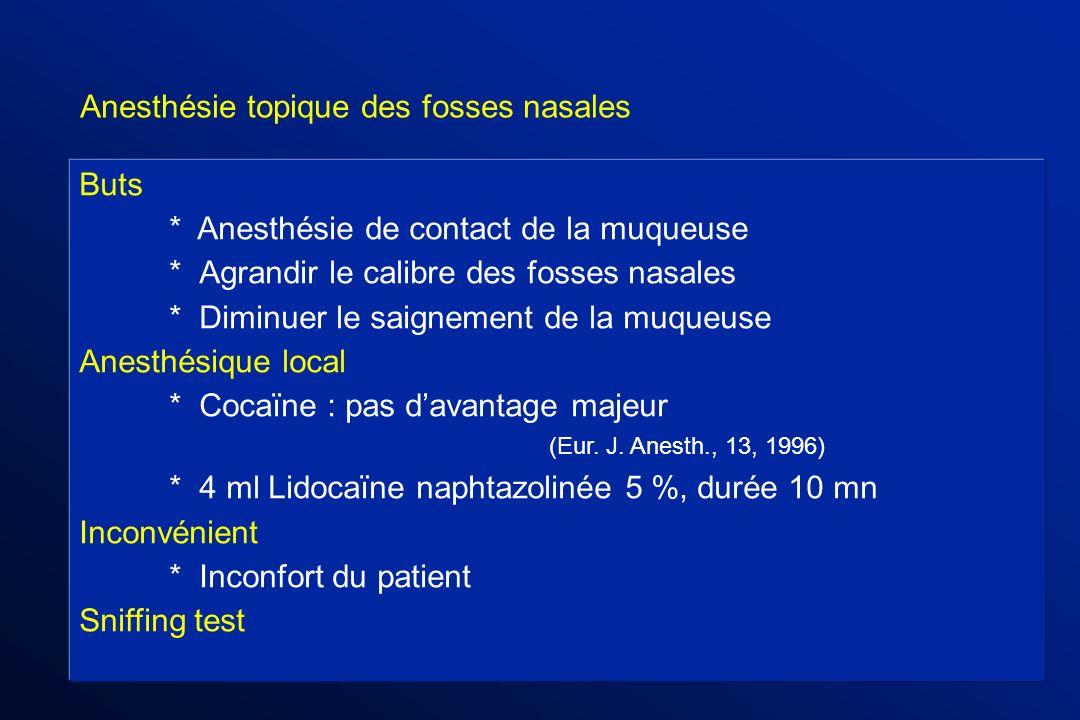 Buts * Anesthésie de contact de la muqueuse *Agrandir le calibre des fosses nasales *Diminuer le saignement de la muqueuse Anesthésique local *Cocaïne