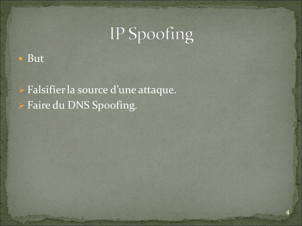 Mise en œuvre : DNS Cache Poisoning Corrompre le cache du serveur DNS Note : un serveur DNS a les liens @IP/Nom pour les machines du domaine sur lequel il a autorité.