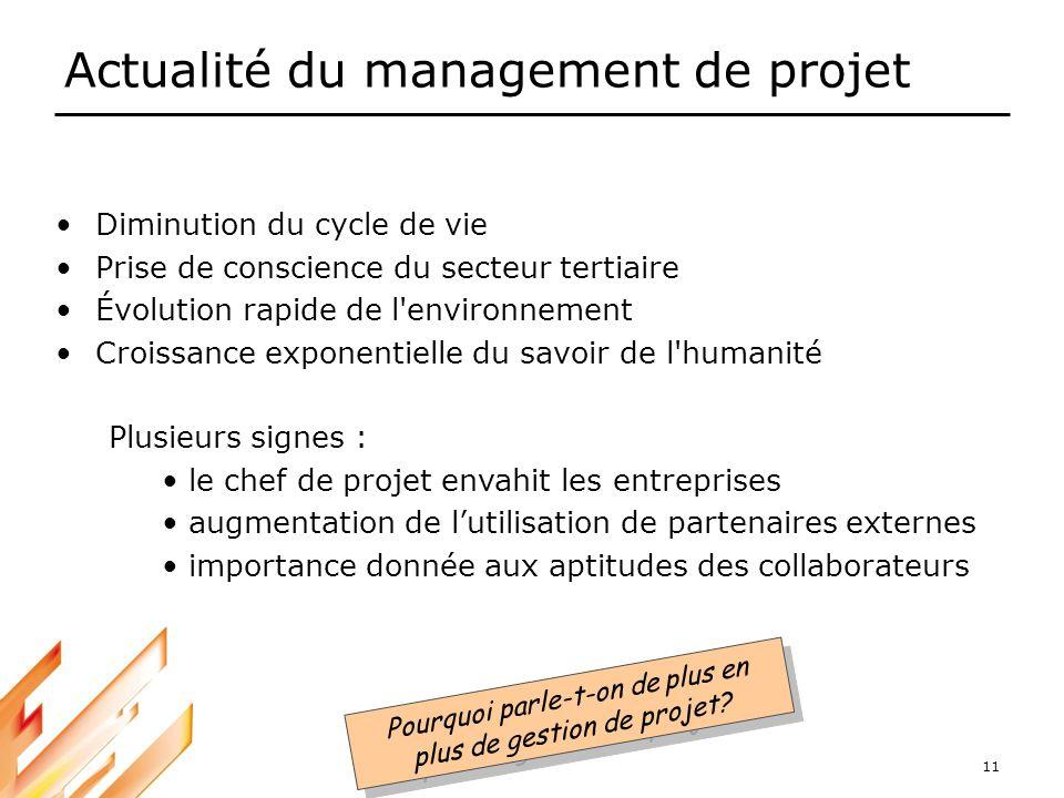 11 Actualité du management de projet Diminution du cycle de vie Prise de conscience du secteur tertiaire Évolution rapide de l'environnement Croissanc