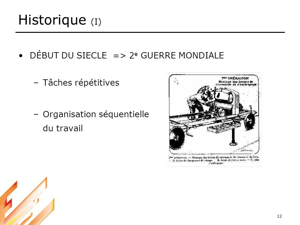 12 Historique (I) DÉBUT DU SIECLE => 2 e GUERRE MONDIALE –Tâches répétitives –Organisation séquentielle du travail