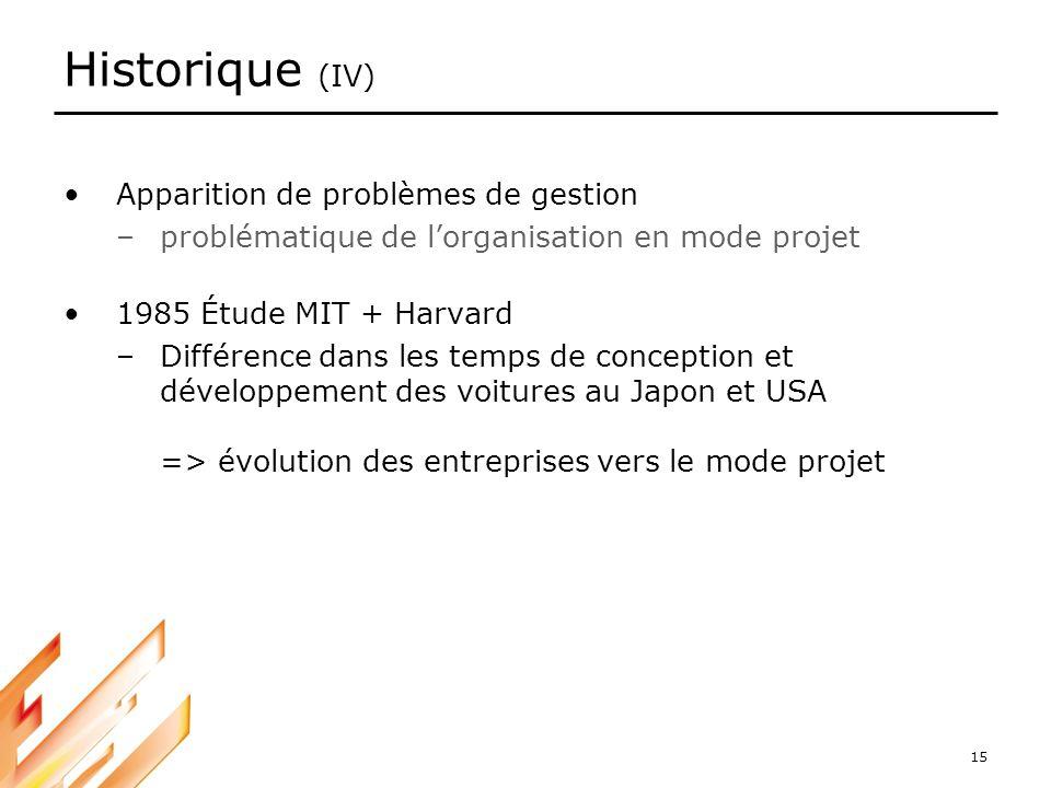 15 Historique (IV) Apparition de problèmes de gestion –problématique de lorganisation en mode projet 1985 Étude MIT + Harvard –Différence dans les tem