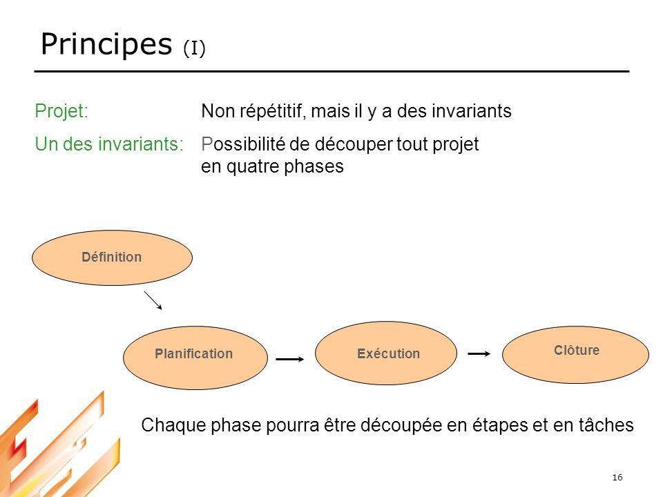16 Principes (I) Projet: Non répétitif, mais il y a des invariants Un des invariants: Possibilité de découper tout projet en quatre phases Chaque phas