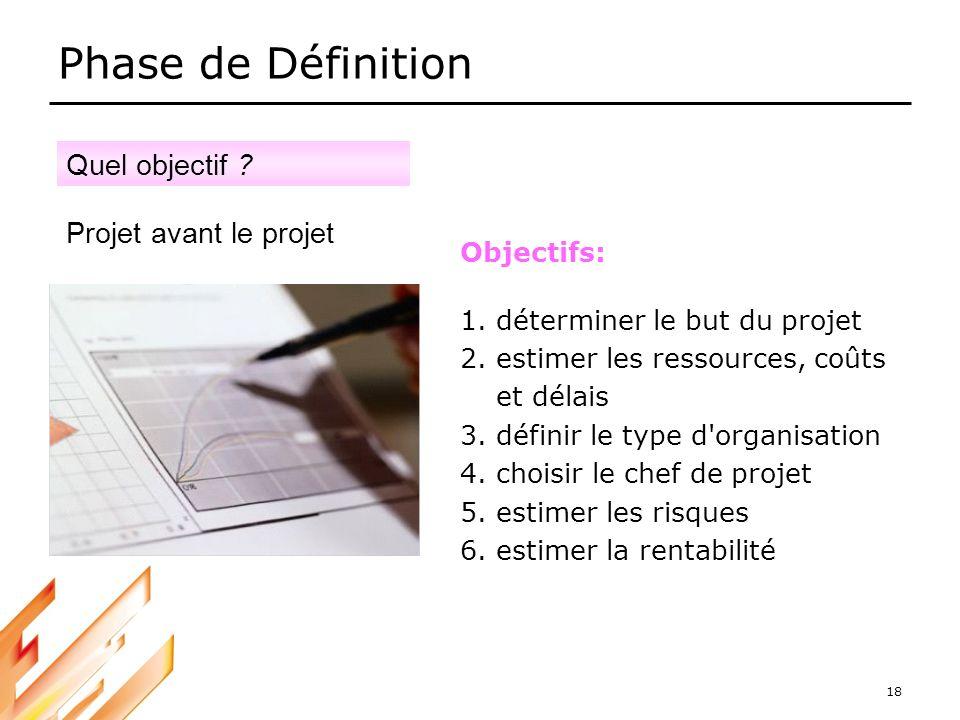 18 Phase de Définition Objectifs: 1.déterminer le but du projet 2.estimer les ressources, coûts et délais 3.définir le type d'organisation 4.choisir l