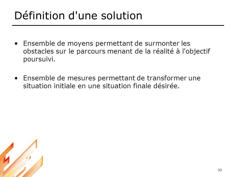 33 Définition d'une solution Ensemble de moyens permettant de surmonter les obstacles sur le parcours menant de la réalité à l'objectif poursuivi. Ens