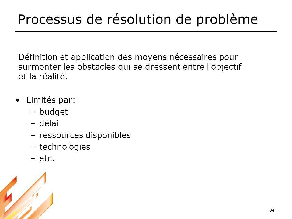 34 Processus de résolution de problème Limités par: –budget –délai –ressources disponibles –technologies –etc. Définition et application des moyens né