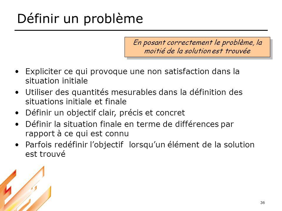 36 Définir un problème Expliciter ce qui provoque une non satisfaction dans la situation initiale Utiliser des quantités mesurables dans la définition