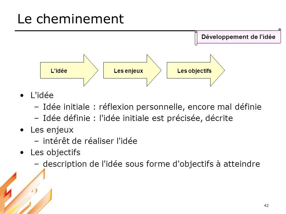42 Le cheminement L'idée –Idée initiale : réflexion personnelle, encore mal définie –Idée définie : l'idée initiale est précisée, décrite Les enjeux –