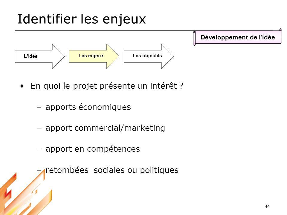 44 Identifier les enjeux En quoi le projet présente un intérêt ? –apports économiques –apport commercial/marketing –apport en compétences –retombées s