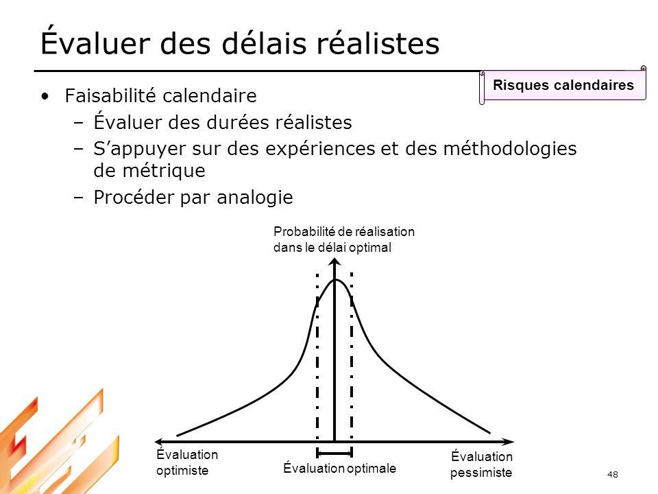 48 Évaluer des délais réalistes Faisabilité calendaire –Évaluer des durées réalistes –Sappuyer sur des expériences et des méthodologies de métrique –P