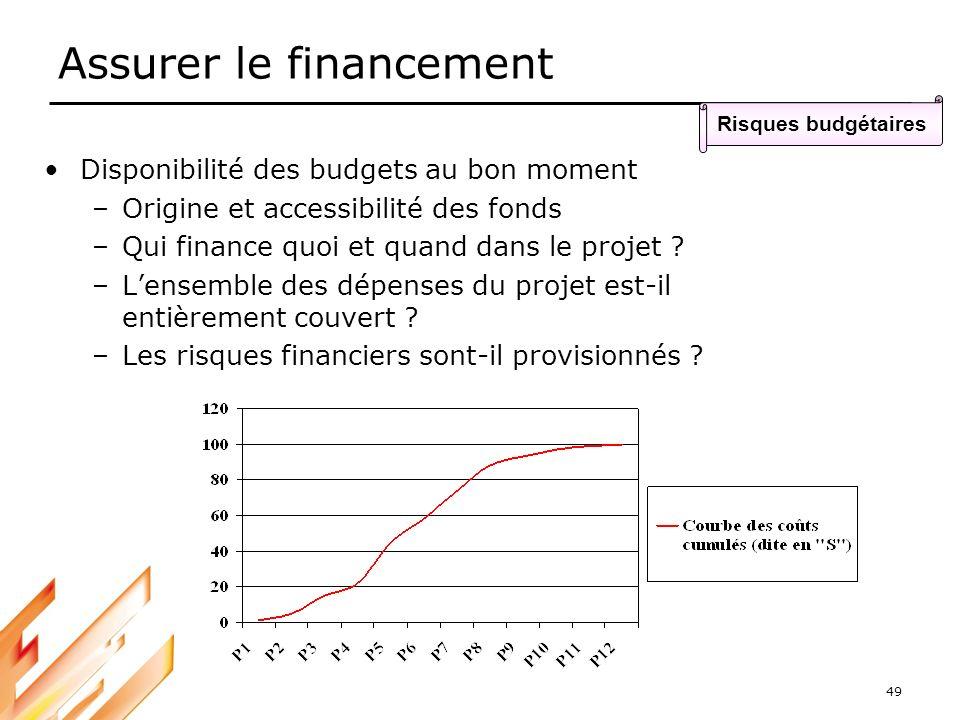 49 Assurer le financement Disponibilité des budgets au bon moment –Origine et accessibilité des fonds –Qui finance quoi et quand dans le projet ? –Len