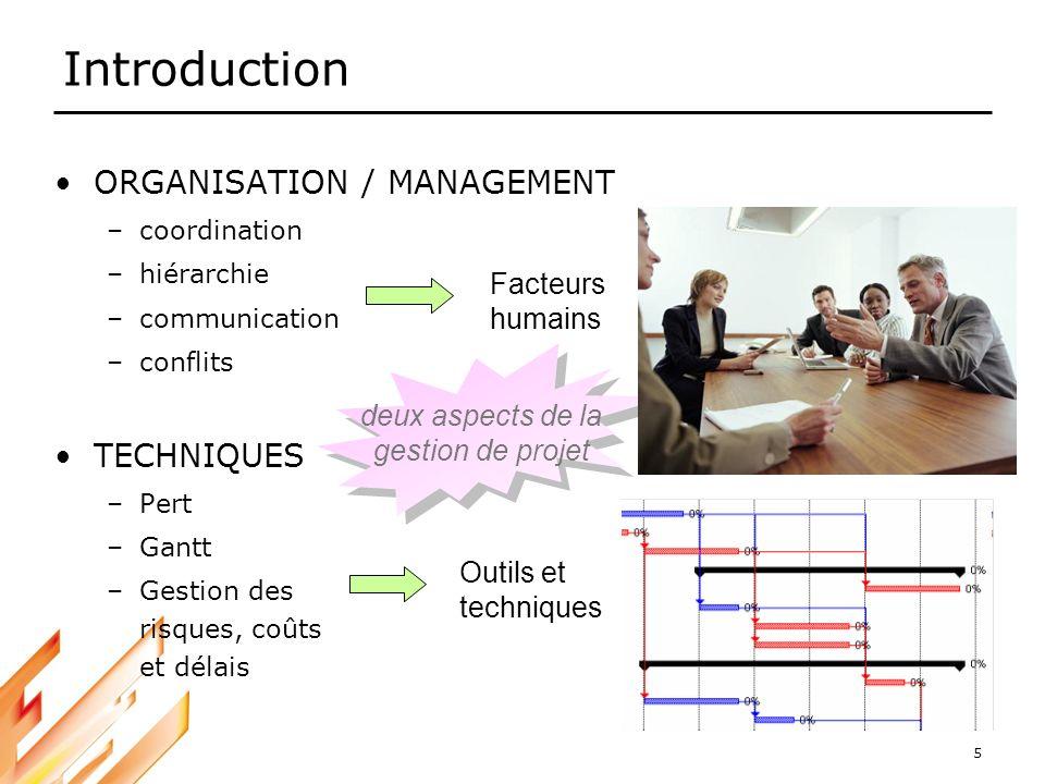 5 Introduction ORGANISATION / MANAGEMENT –coordination –hiérarchie –communication –conflits TECHNIQUES –Pert –Gantt –Gestion des risques, coûts et dél