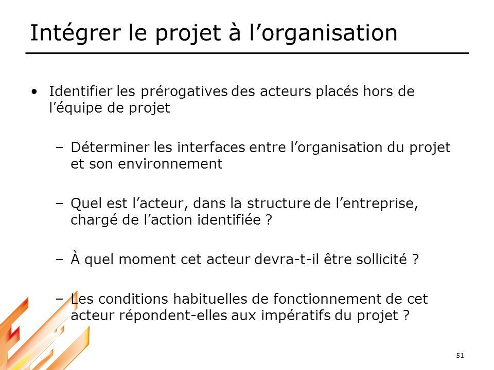51 Intégrer le projet à lorganisation Identifier les prérogatives des acteurs placés hors de léquipe de projet –Déterminer les interfaces entre lorgan