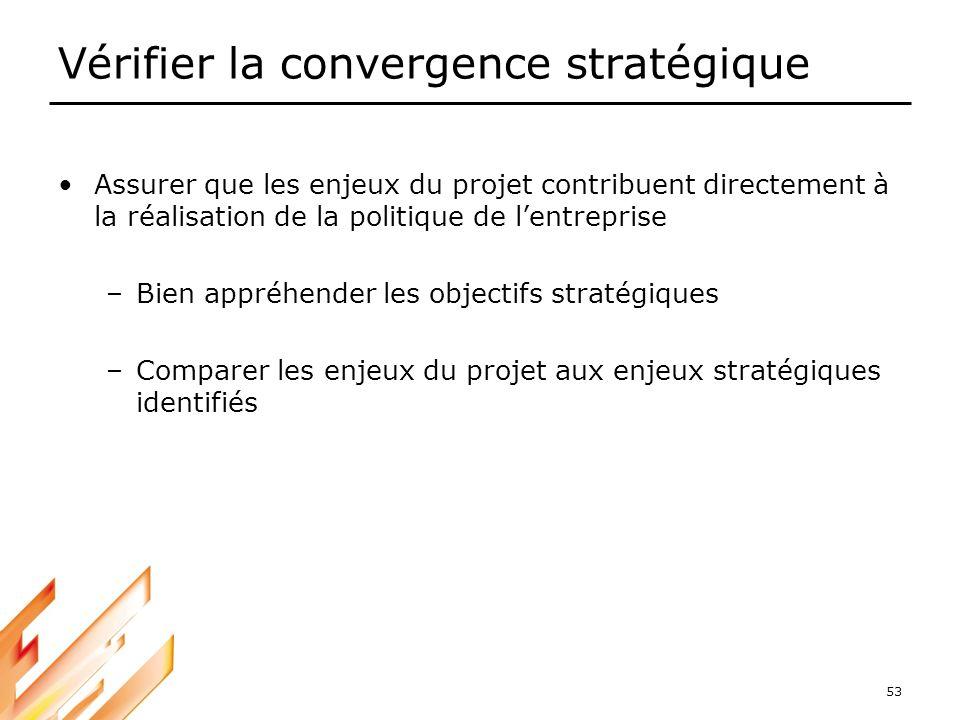 53 Vérifier la convergence stratégique Assurer que les enjeux du projet contribuent directement à la réalisation de la politique de lentreprise –Bien