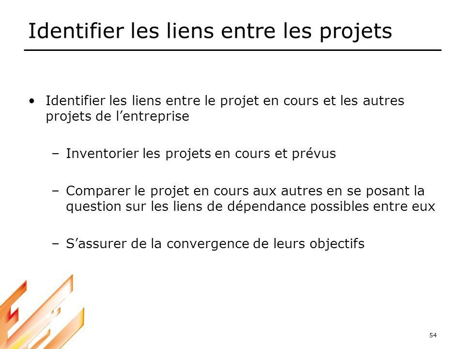 54 Identifier les liens entre les projets Identifier les liens entre le projet en cours et les autres projets de lentreprise –Inventorier les projets