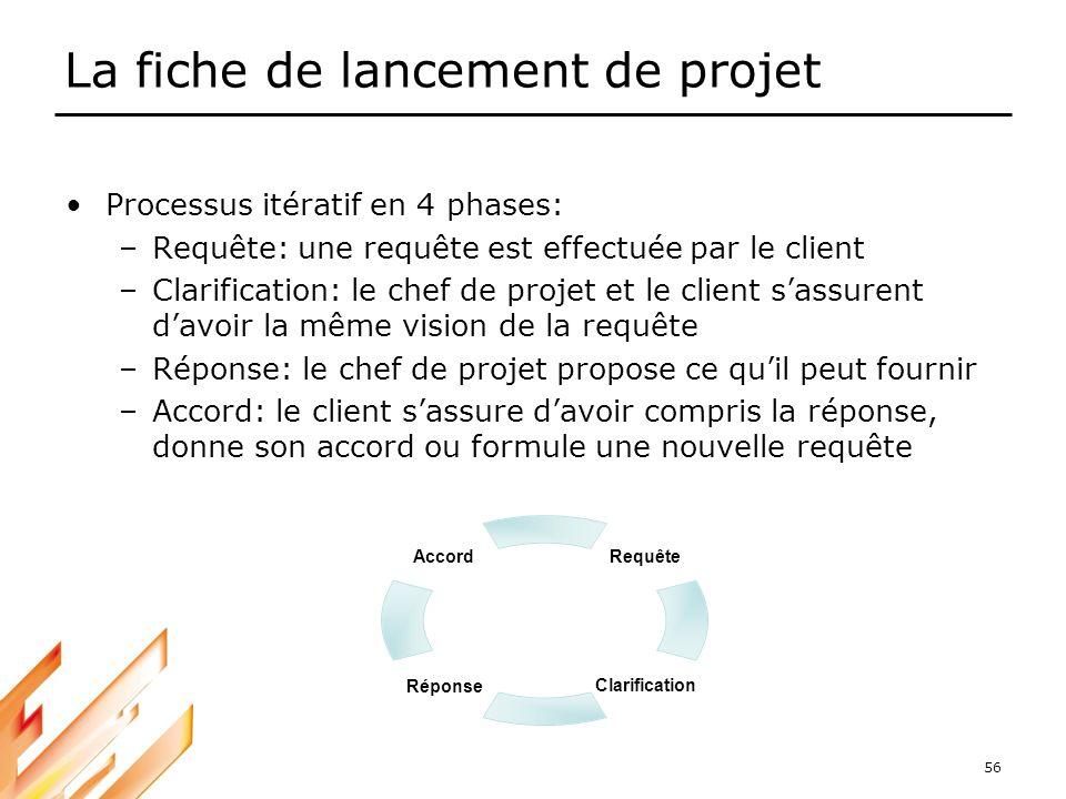 56 La fiche de lancement de projet Processus itératif en 4 phases: –Requête: une requête est effectuée par le client –Clarification: le chef de projet