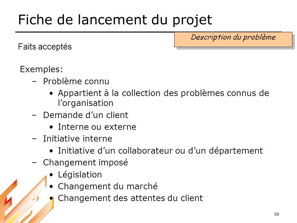 58 Fiche de lancement du projet Exemples: –Problème connu Appartient à la collection des problèmes connus de lorganisation –Demande dun client Interne