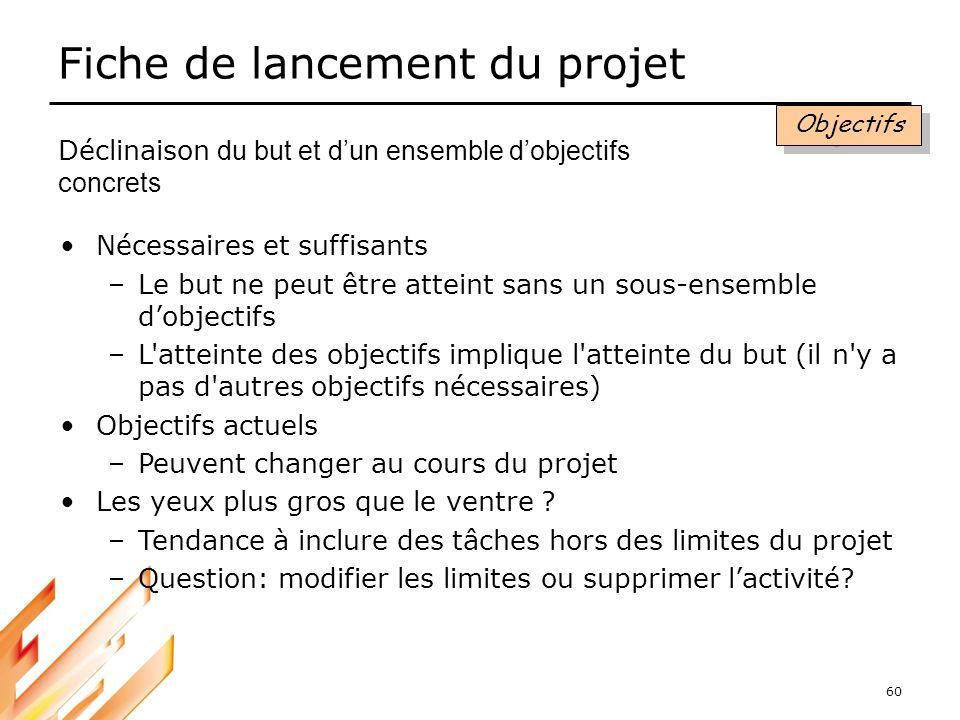 60 Fiche de lancement du projet Nécessaires et suffisants –Le but ne peut être atteint sans un sous-ensemble dobjectifs –L'atteinte des objectifs impl