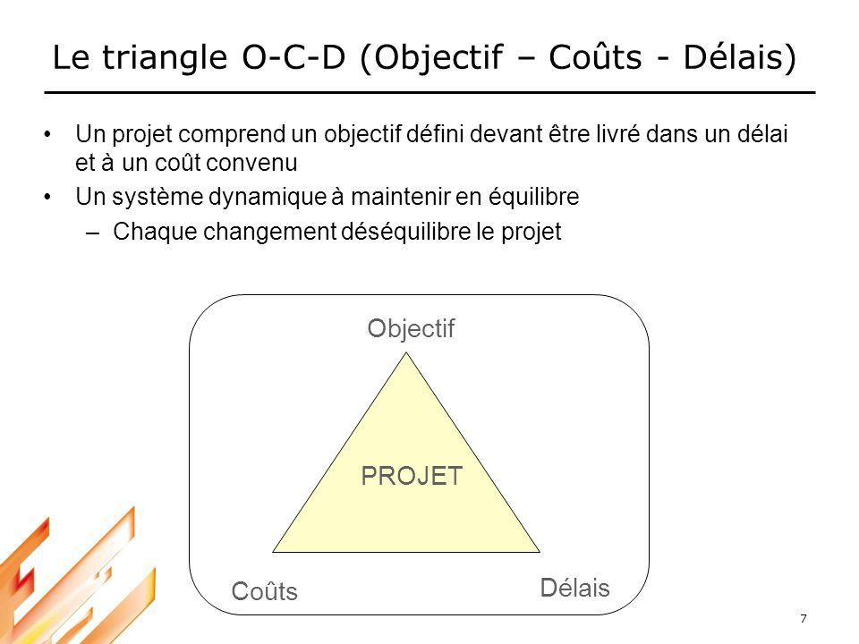 7 Le triangle O-C-D (Objectif – Coûts - Délais) Un projet comprend un objectif défini devant être livré dans un délai et à un coût convenu Un système