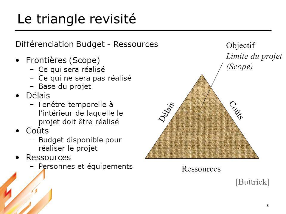 8 Le triangle revisité Différenciation Budget - Ressources Frontières (Scope) –Ce qui sera réalisé –Ce qui ne sera pas réalisé –Base du projet Délais