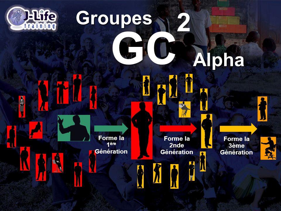 GC 2 Groupes Forme la 1 ère Génération Forme la 2nde Génération Forme la 3ème Génération Alpha