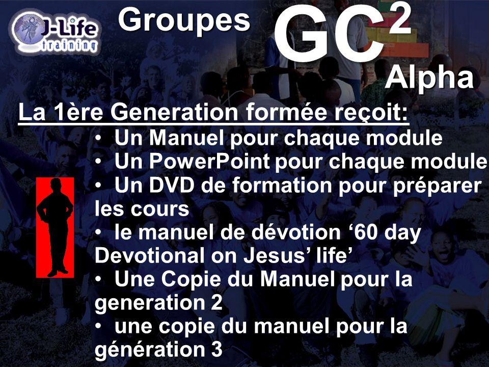 La 1ère Generation formée reçoit: Un Manuel pour chaque module Un PowerPoint pour chaque module Un DVD de formation pour préparer les cours le manuel
