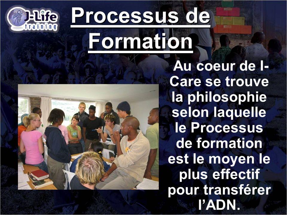 Processus de Formation Au coeur de I- Care se trouve la philosophie selon laquelle le Processus de formation est le moyen le plus effectif pour transf