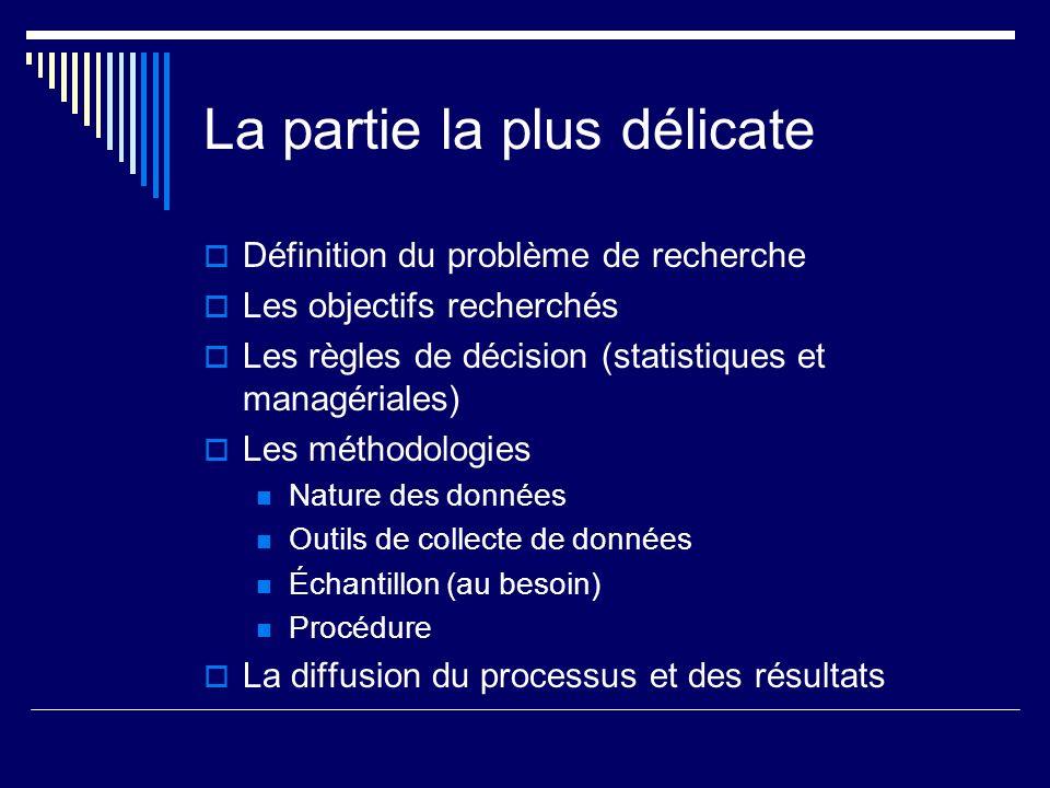 La partie la plus délicate Définition du problème de recherche Les objectifs recherchés Les règles de décision (statistiques et managériales) Les méth