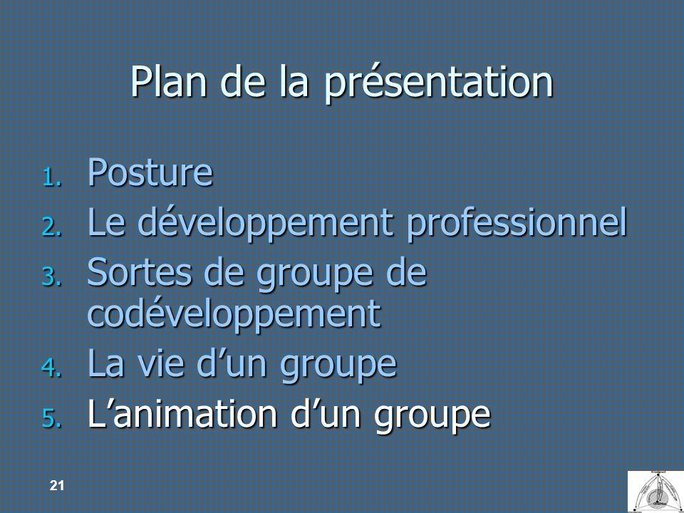 21 Plan de la présentation 1. Posture 2. Le développement professionnel 3. Sortes de groupe de codéveloppement 4. La vie dun groupe 5. Lanimation dun