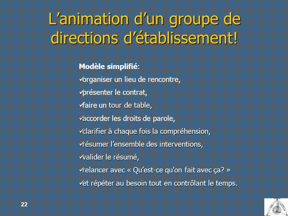 22 Lanimation dun groupe de directions détablissement! Modèle simplifié: organiser un lieu de rencontre, présenter le contrat, tour de table, faire un