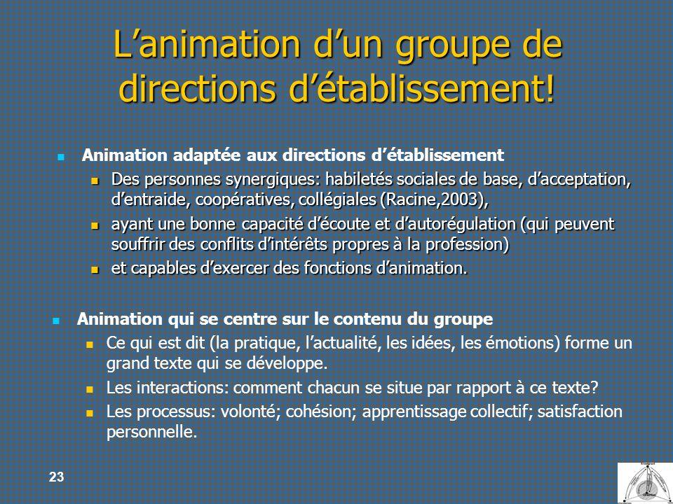 23 Lanimation dun groupe de directions détablissement! Animation adaptée aux directions détablissement Des personnes synergiques: habiletés sociales d
