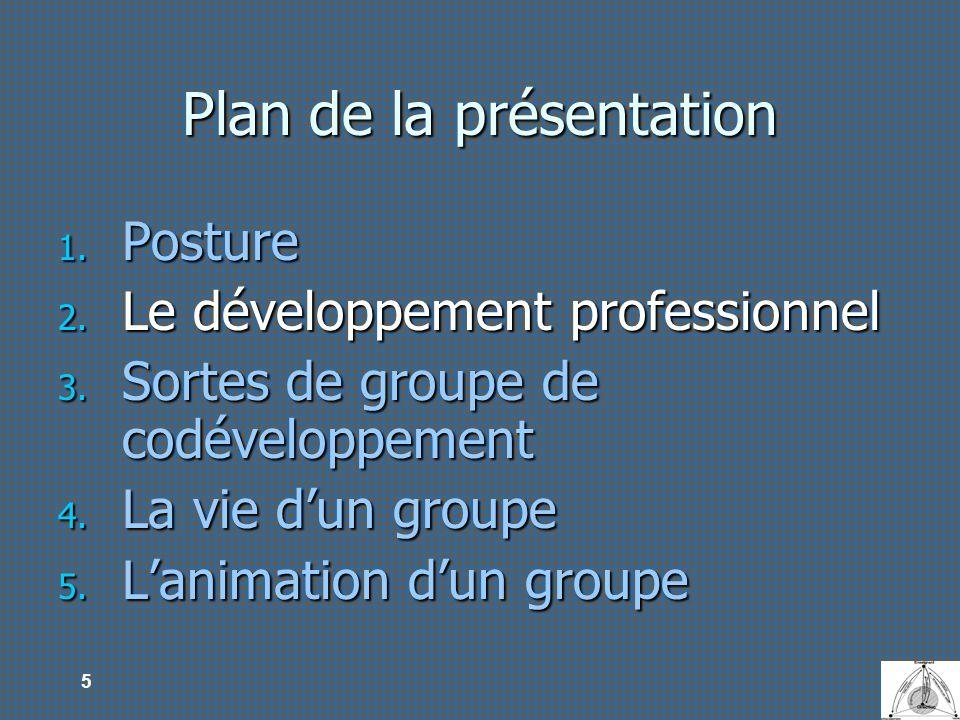 5 Plan de la présentation 1. Posture 2. Le développement professionnel 3. Sortes de groupe de codéveloppement 4. La vie dun groupe 5. Lanimation dun g