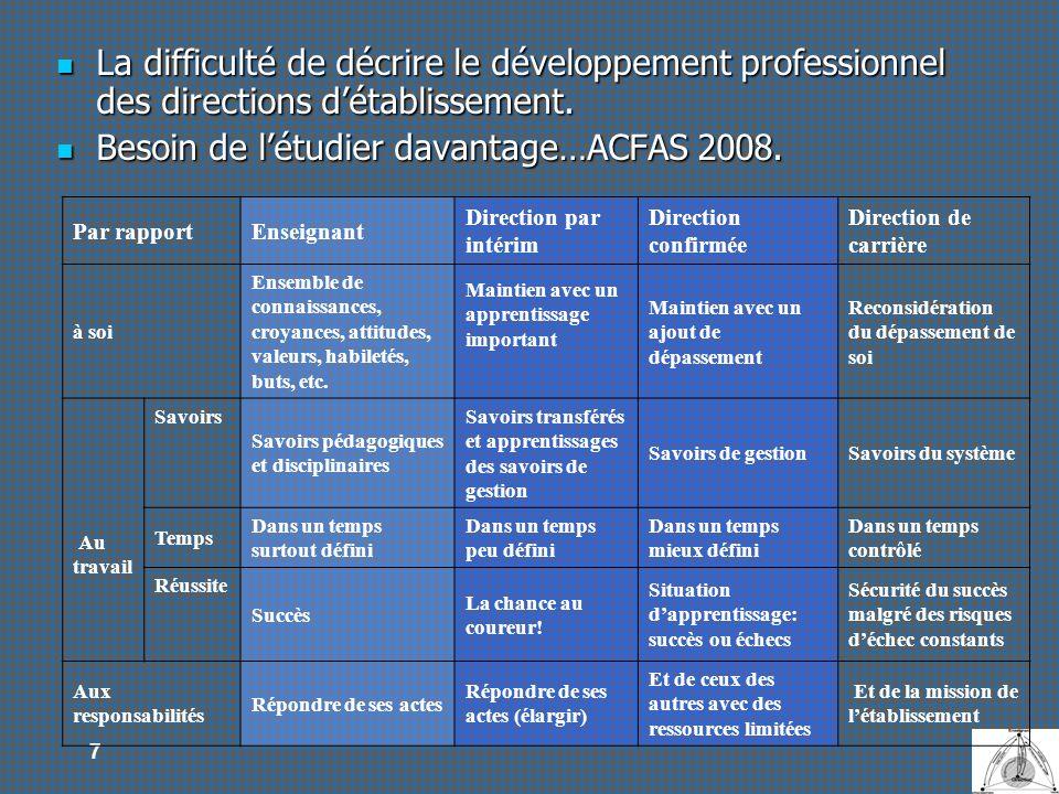7 La difficulté de décrire le développement professionnel des directions détablissement. La difficulté de décrire le développement professionnel des d