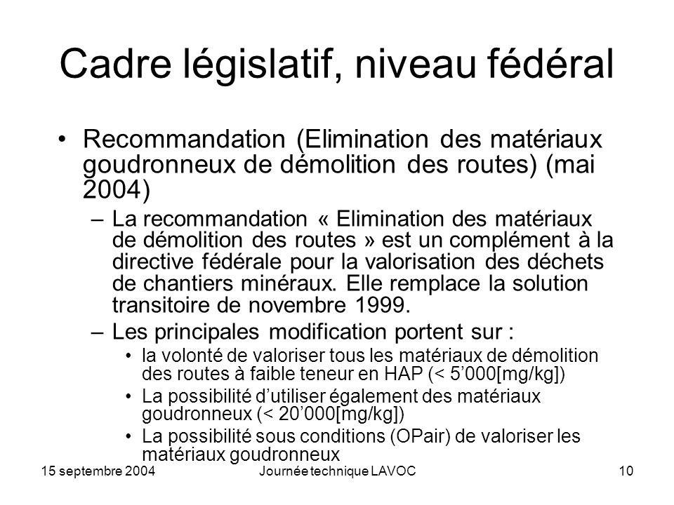 15 septembre 2004Journée technique LAVOC10 Cadre législatif, niveau fédéral Recommandation (Elimination des matériaux goudronneux de démolition des ro