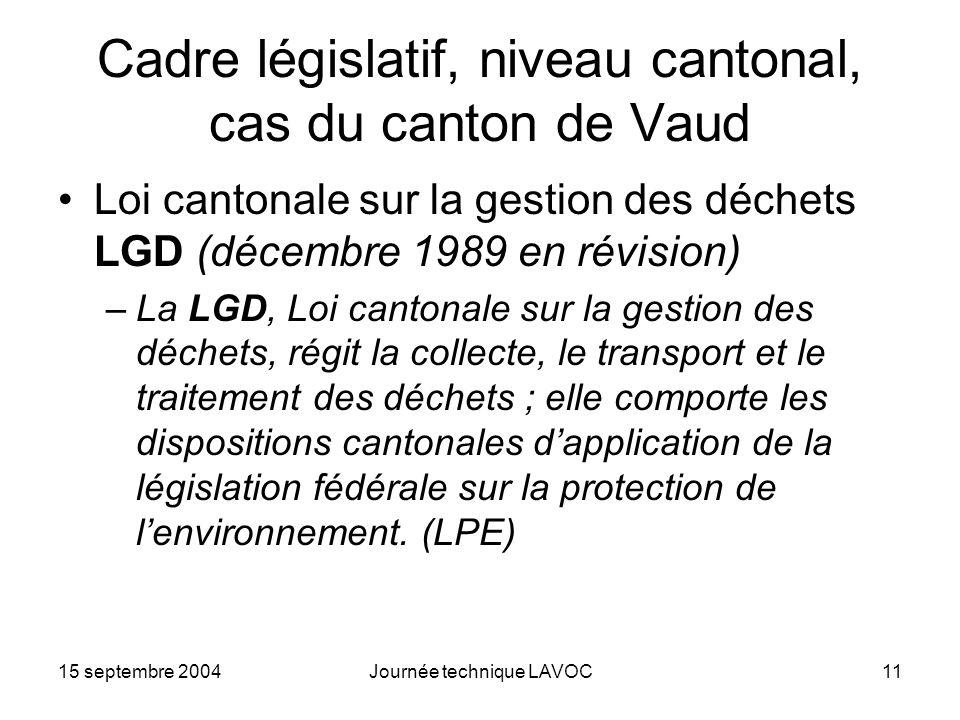 15 septembre 2004Journée technique LAVOC11 Cadre législatif, niveau cantonal, cas du canton de Vaud Loi cantonale sur la gestion des déchets LGD (déce