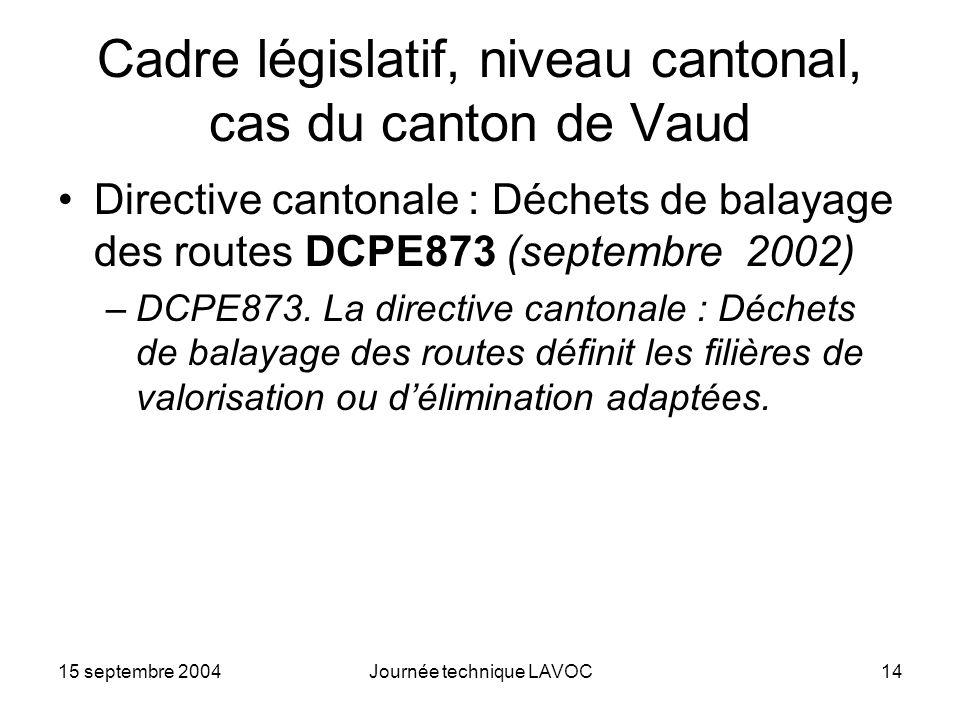 15 septembre 2004Journée technique LAVOC14 Cadre législatif, niveau cantonal, cas du canton de Vaud Directive cantonale : Déchets de balayage des rout
