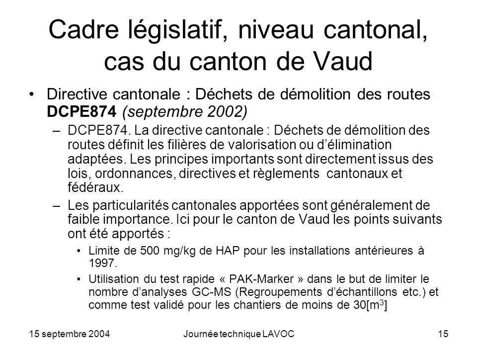 15 septembre 2004Journée technique LAVOC15 Cadre législatif, niveau cantonal, cas du canton de Vaud Directive cantonale : Déchets de démolition des ro