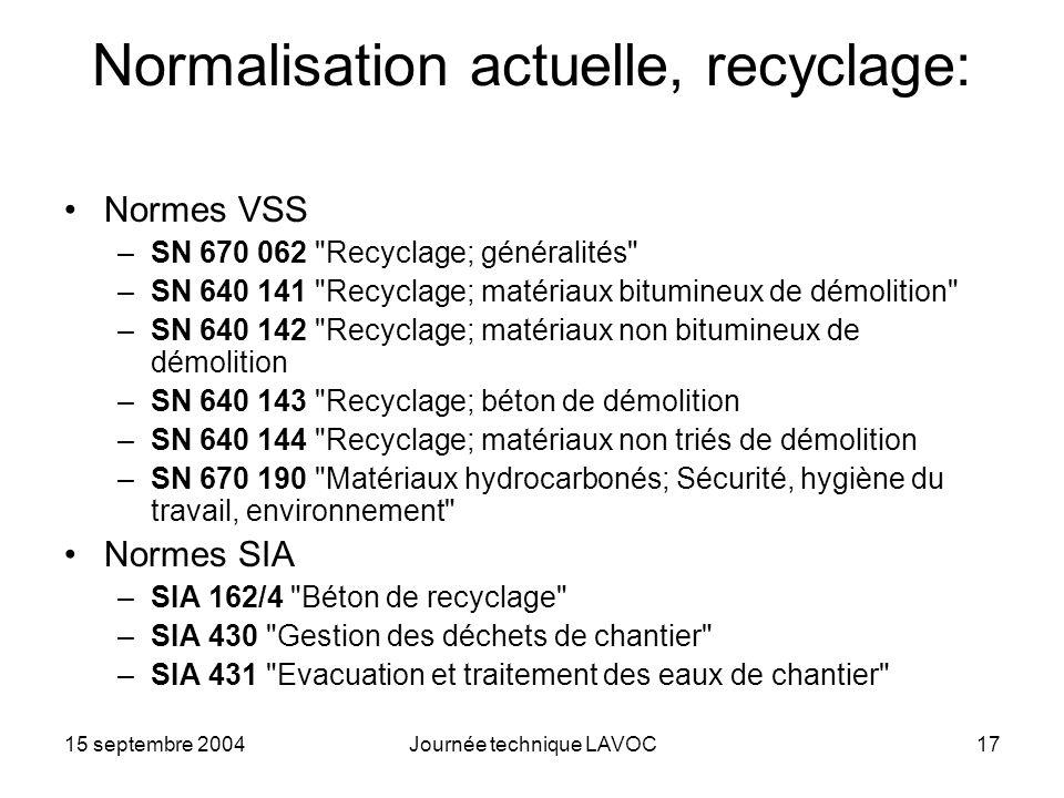 15 septembre 2004Journée technique LAVOC17 Normalisation actuelle, recyclage: Normes VSS –SN 670 062