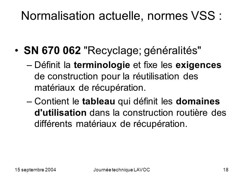 15 septembre 2004Journée technique LAVOC18 Normalisation actuelle, normes VSS : SN 670 062