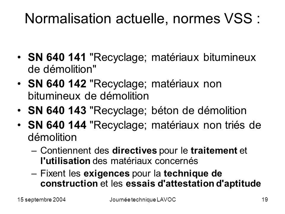 15 septembre 2004Journée technique LAVOC19 Normalisation actuelle, normes VSS : SN 640 141