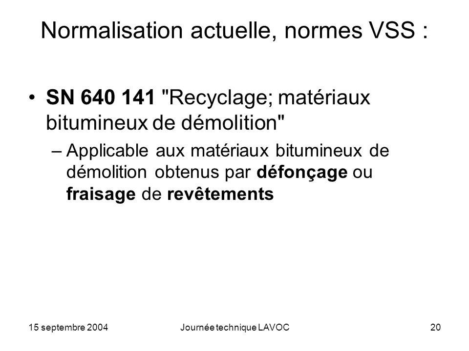 15 septembre 2004Journée technique LAVOC20 Normalisation actuelle, normes VSS : SN 640 141