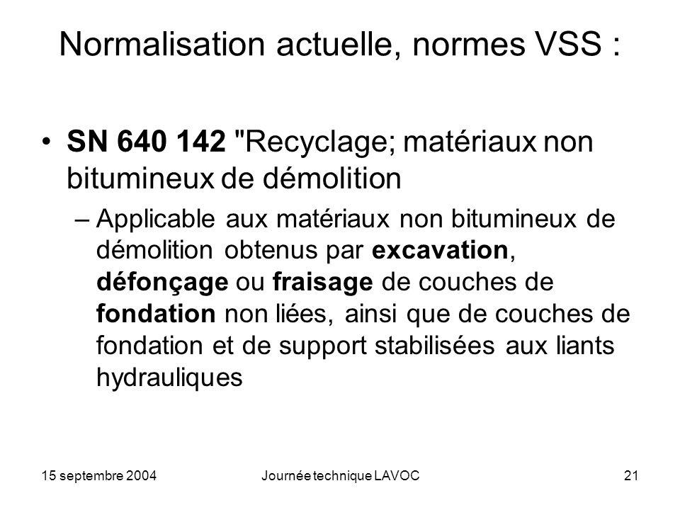 15 septembre 2004Journée technique LAVOC21 Normalisation actuelle, normes VSS : SN 640 142