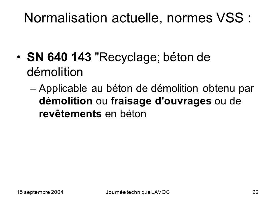 15 septembre 2004Journée technique LAVOC22 Normalisation actuelle, normes VSS : SN 640 143