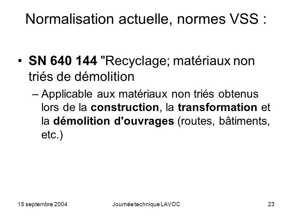 15 septembre 2004Journée technique LAVOC23 Normalisation actuelle, normes VSS : SN 640 144